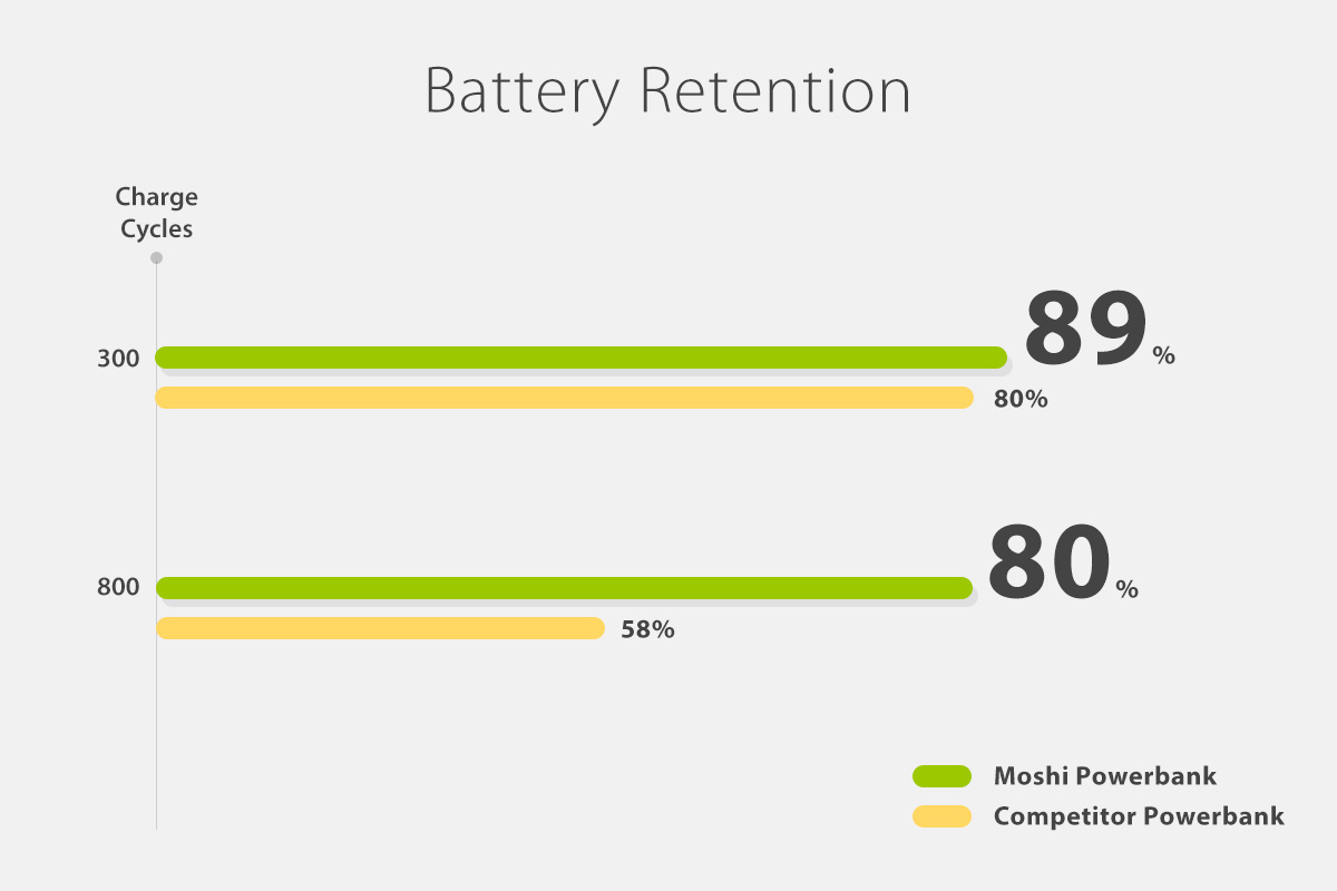 battery_retention_2.jpg