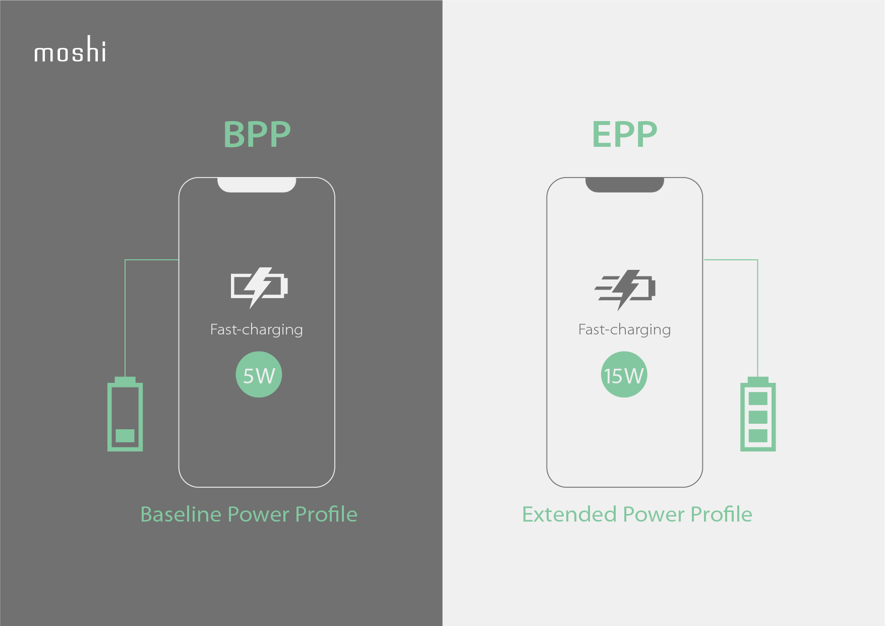 Ultimate_Guide_to_Wireless_Charging_-_Infographics_BPP_EPP.jpg