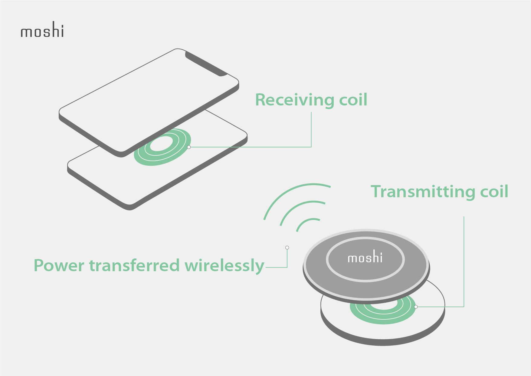 Ultimate_Guide_to_Wireless_Charging_-_Infographics_Receiving_coil.jpg