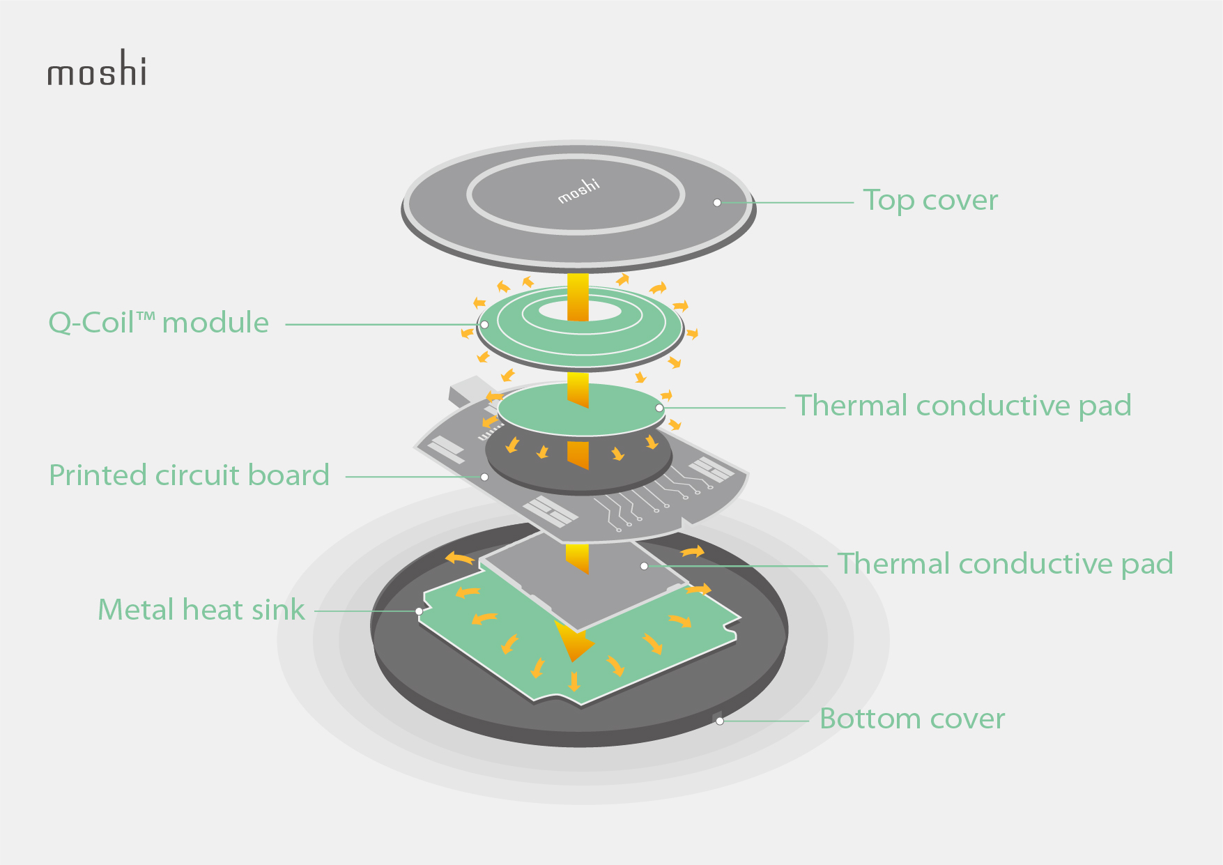 Ultimate_Guide_to_Wireless_Charging_-_Infographics_Top_cover.jpg