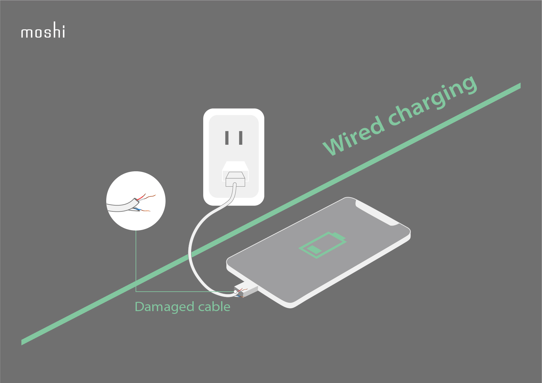 Ultimate_Guide_to_Wireless_Charging_-_Infographics_Damaged_cable.jpg