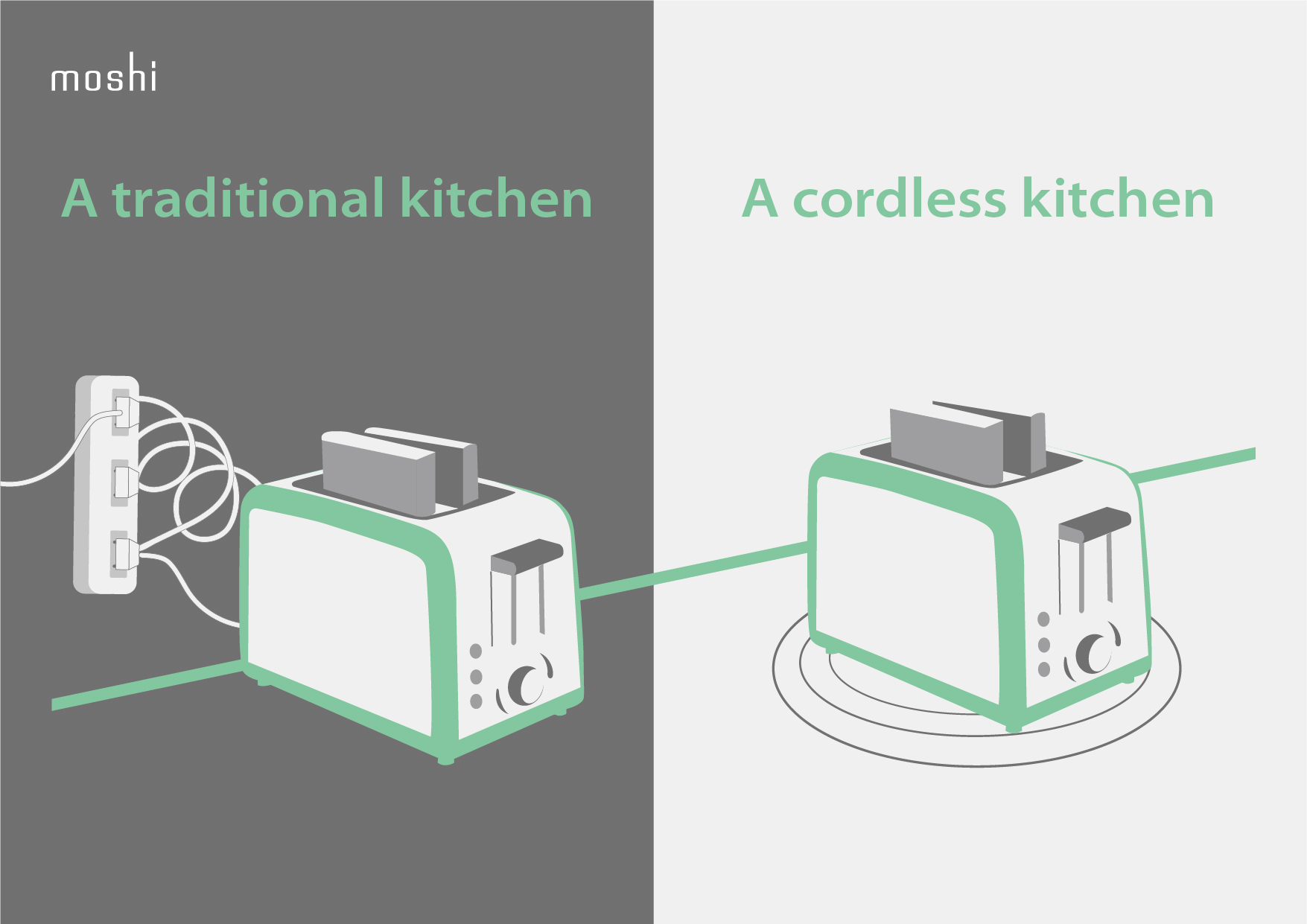 Ultimate_Guide_to_Wireless_Charging_-_Infographics_kitchen.jpg