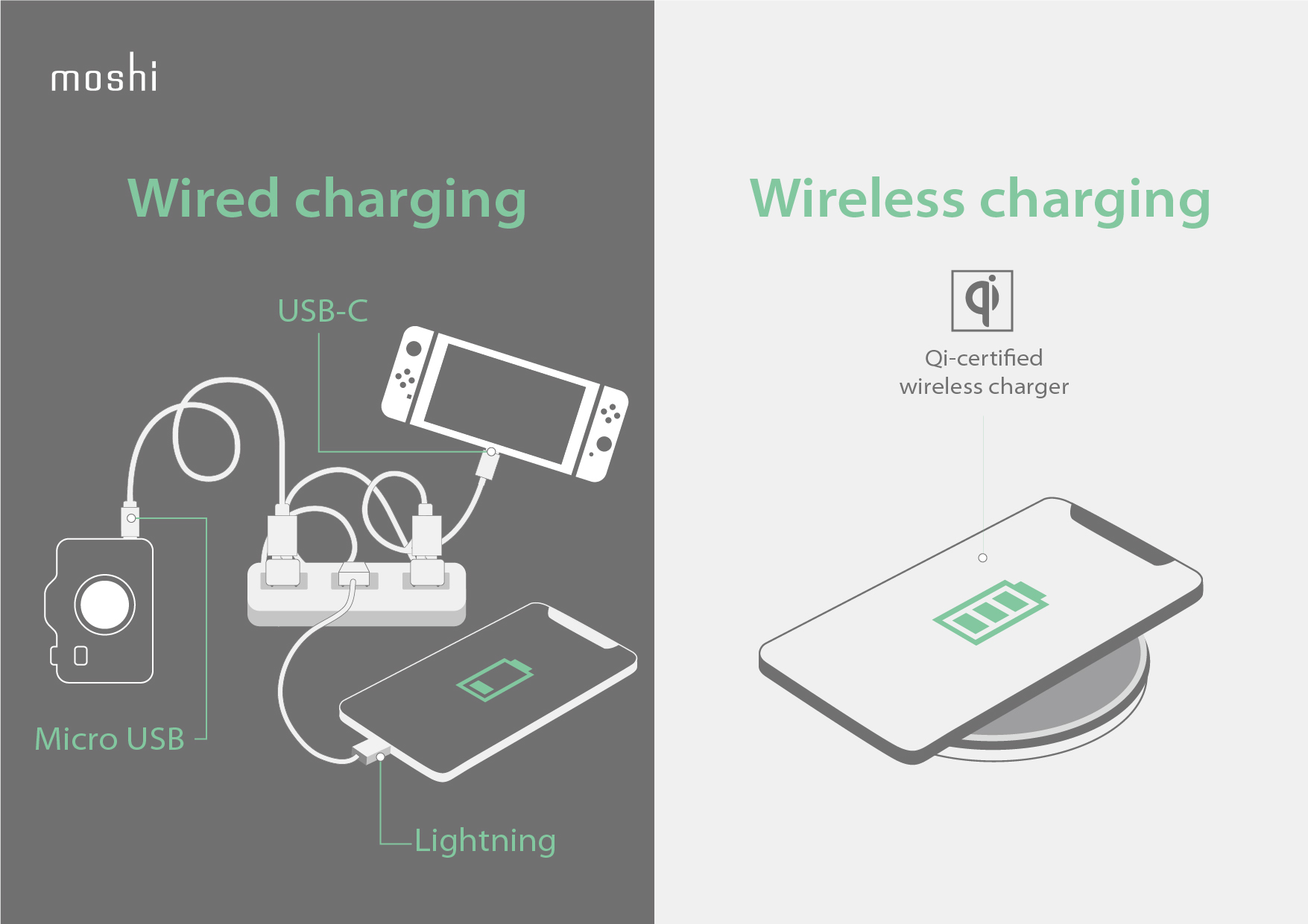 Ultimate_Guide_to_Wireless_Charging_-_Infographics_USB.jpg
