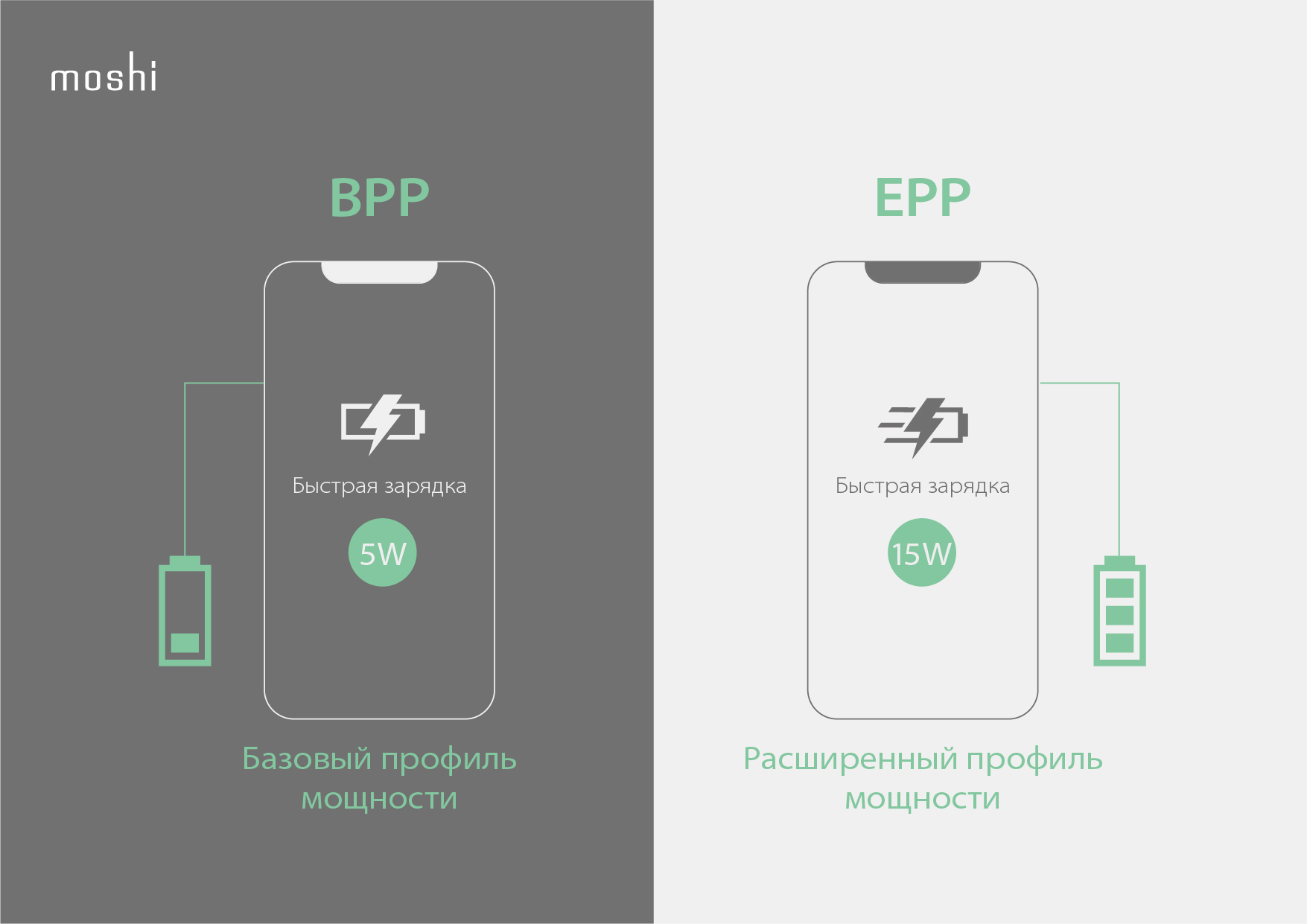 Ultimate_Guide_to_Wireless_Charging_-_Infographics_RU_BPP_EPP.jpg
