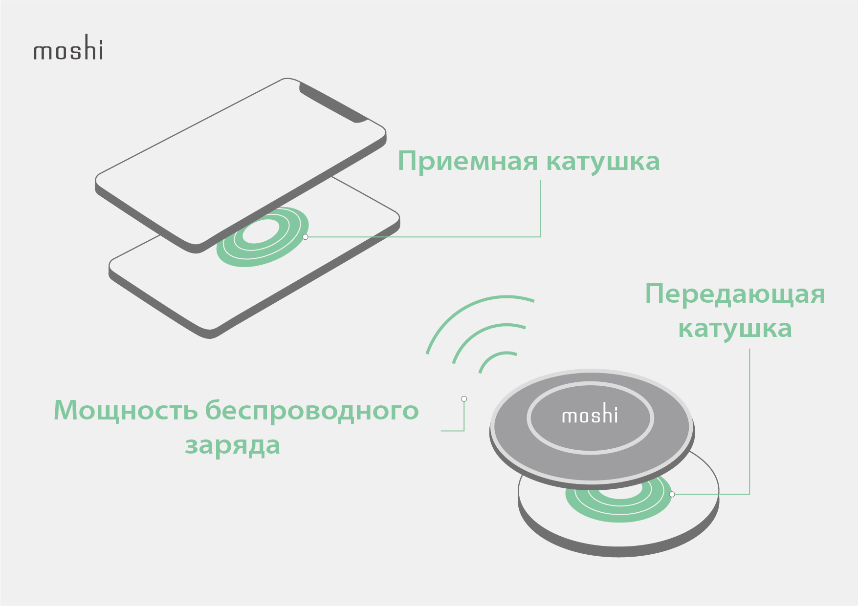 Ultimate_Guide_to_Wireless_Charging_-_Infographics_RU_Receiving_coil.jpg