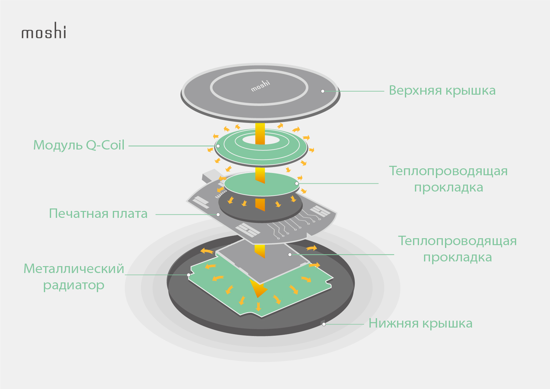 Ultimate_Guide_to_Wireless_Charging_-_Infographics_RU_Top_cover.jpg