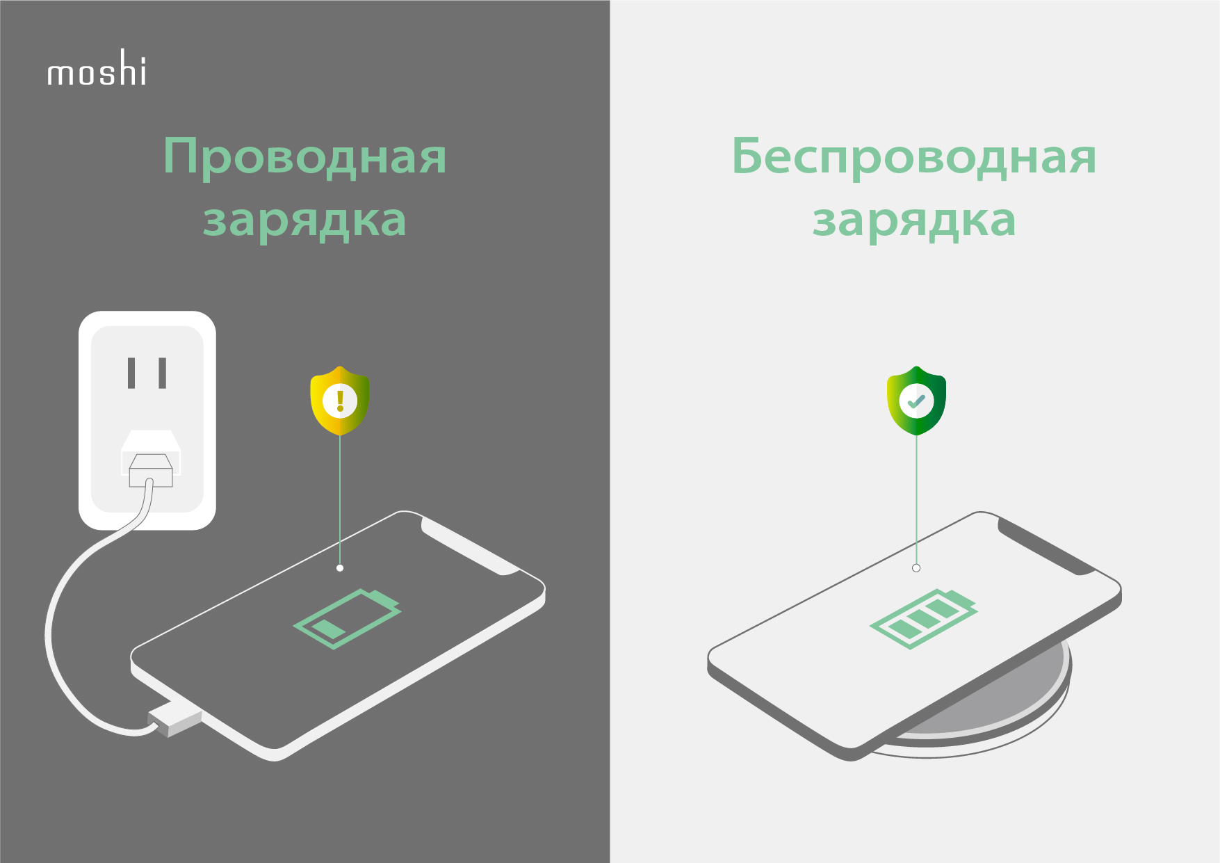 Ultimate_Guide_to_Wireless_Charging_-_Infographics_RU_Wired_Wireless.jpg