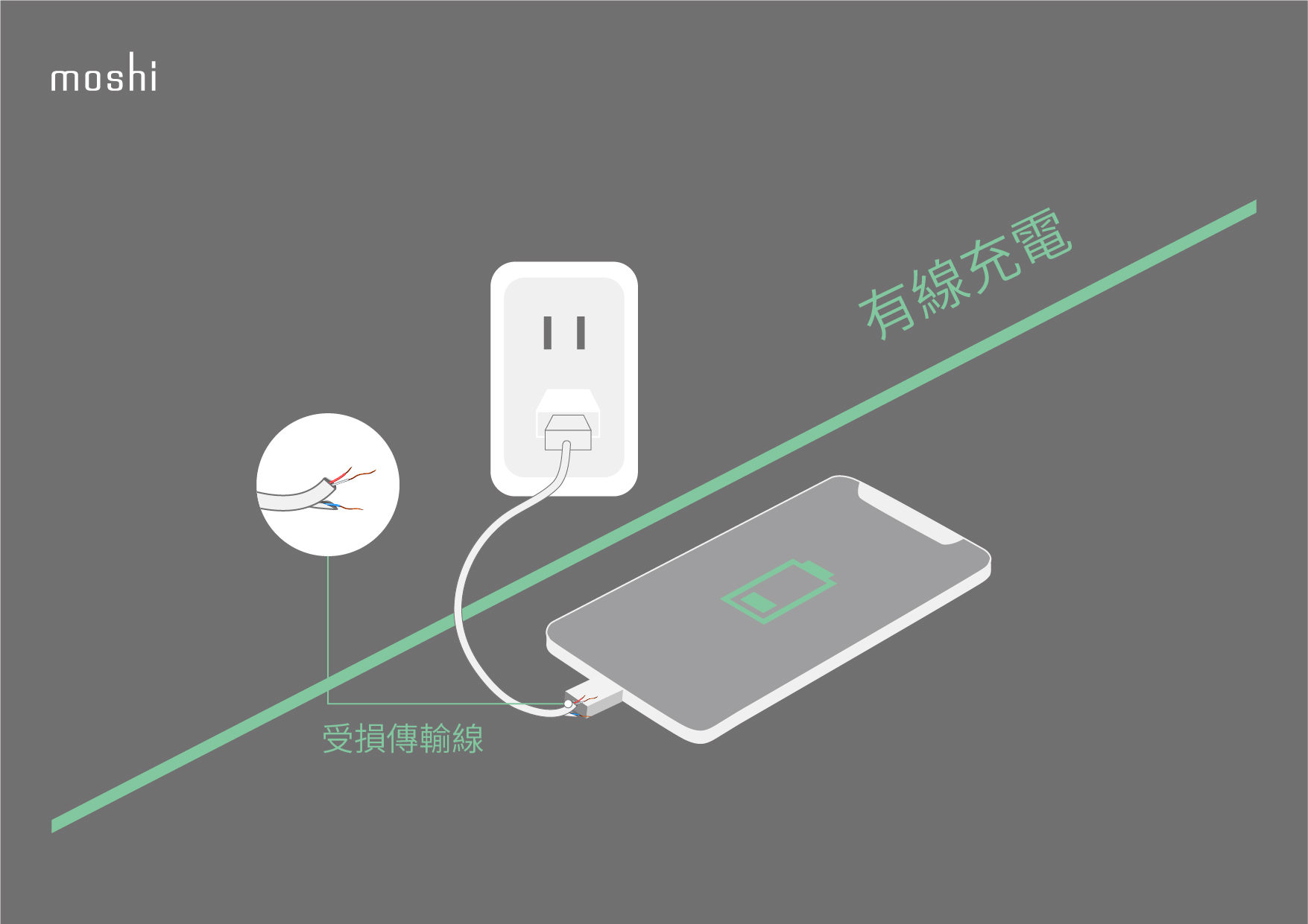 Ultimate_Guide_to_Wireless_Charging_-_Infographics_TW_Damaged_cable.jpg