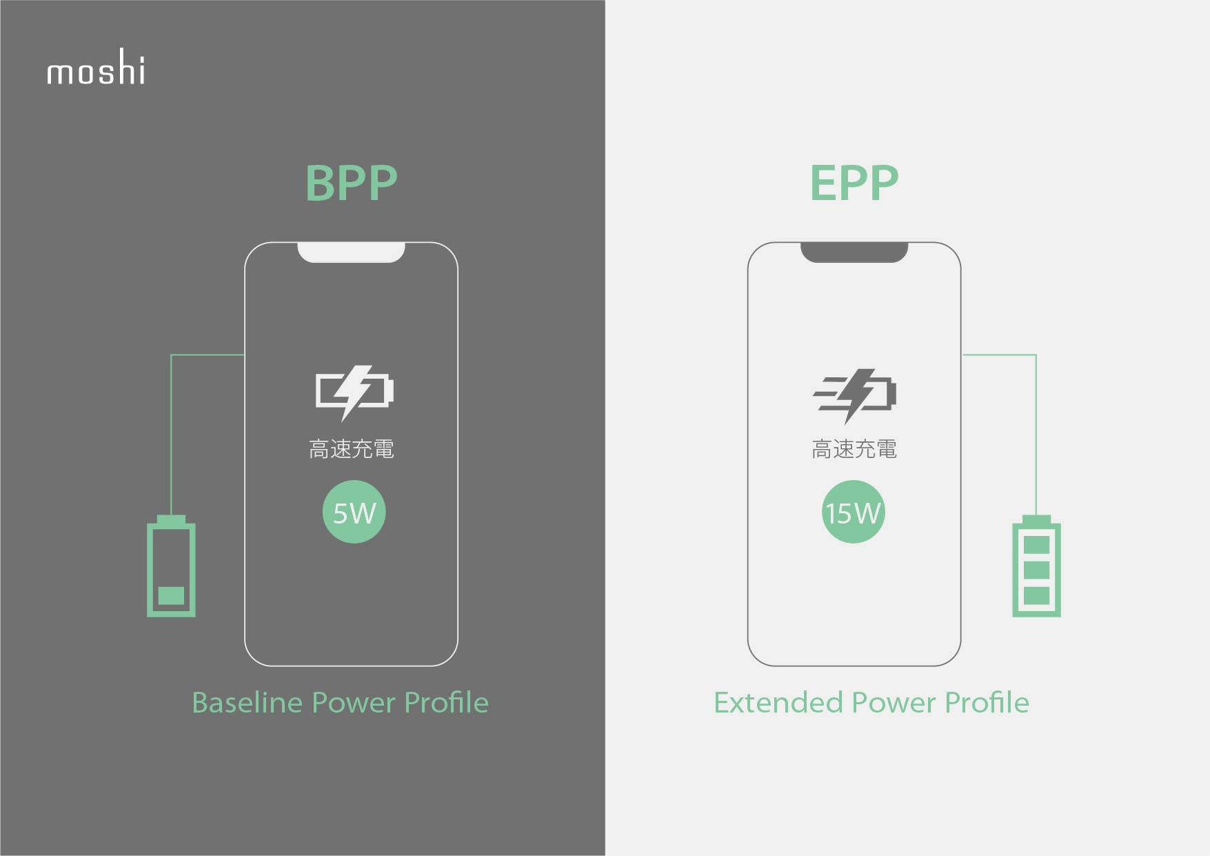 Ultimate_Guide_to_Wireless_Charging_-_Infographics_JP_BPP_EPP.jpg