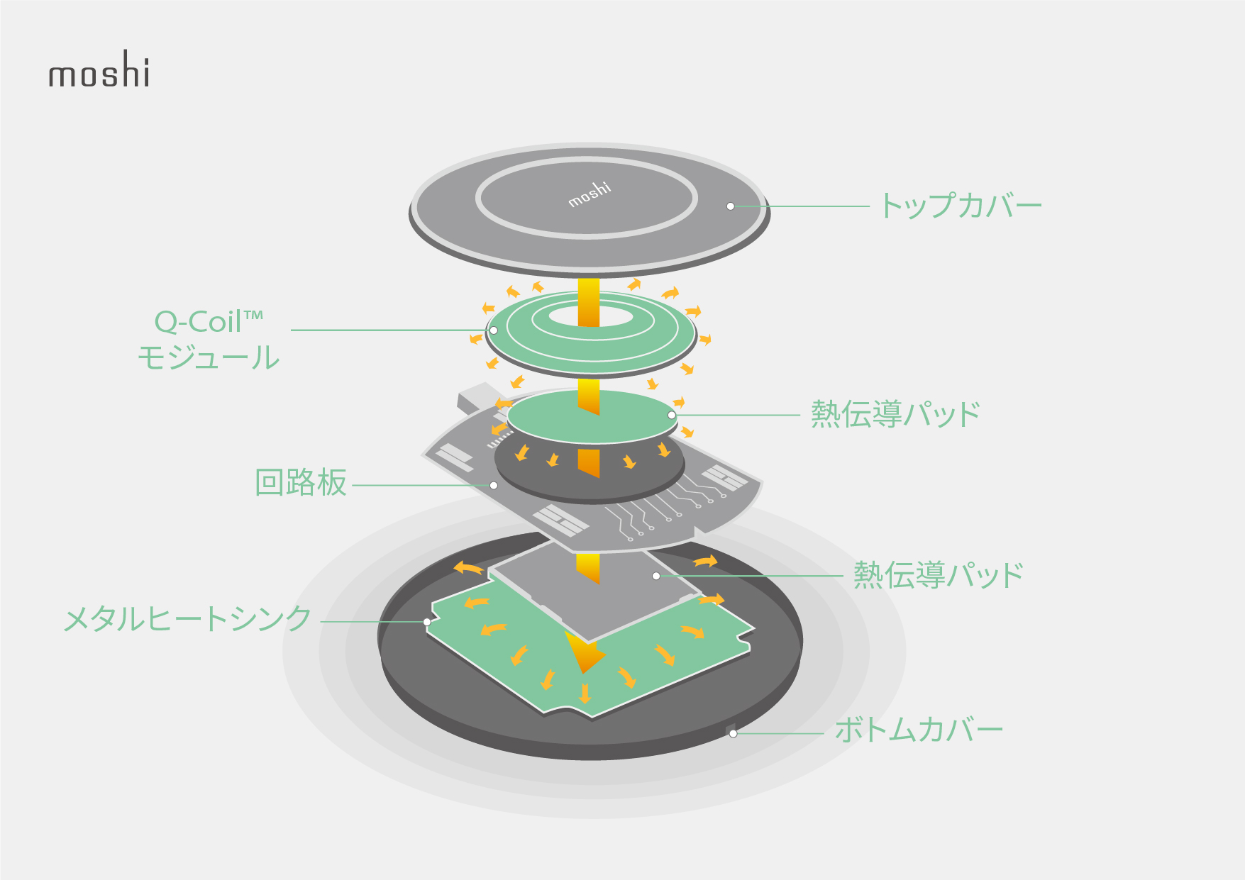 Ultimate_Guide_to_Wireless_Charging_-_Infographics_JP_Top_cover.jpg