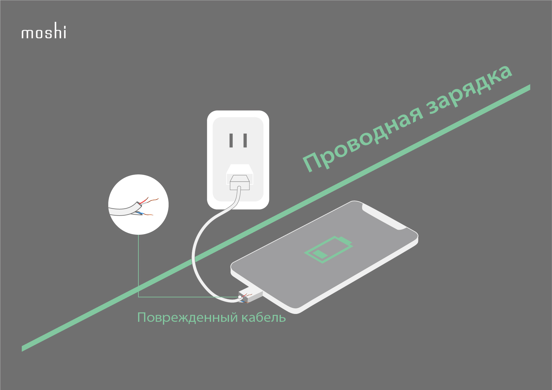 Ultimate_Guide_to_Wireless_Charging_-_Infographics_RU_Damaged_cable.jpg