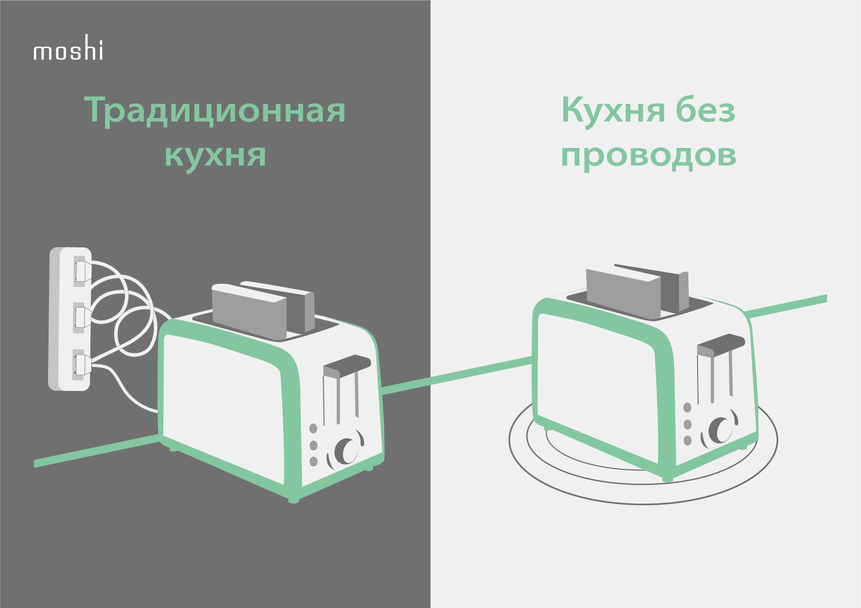 Ultimate_Guide_to_Wireless_Charging_-_Infographics_RU_kitchen.jpg