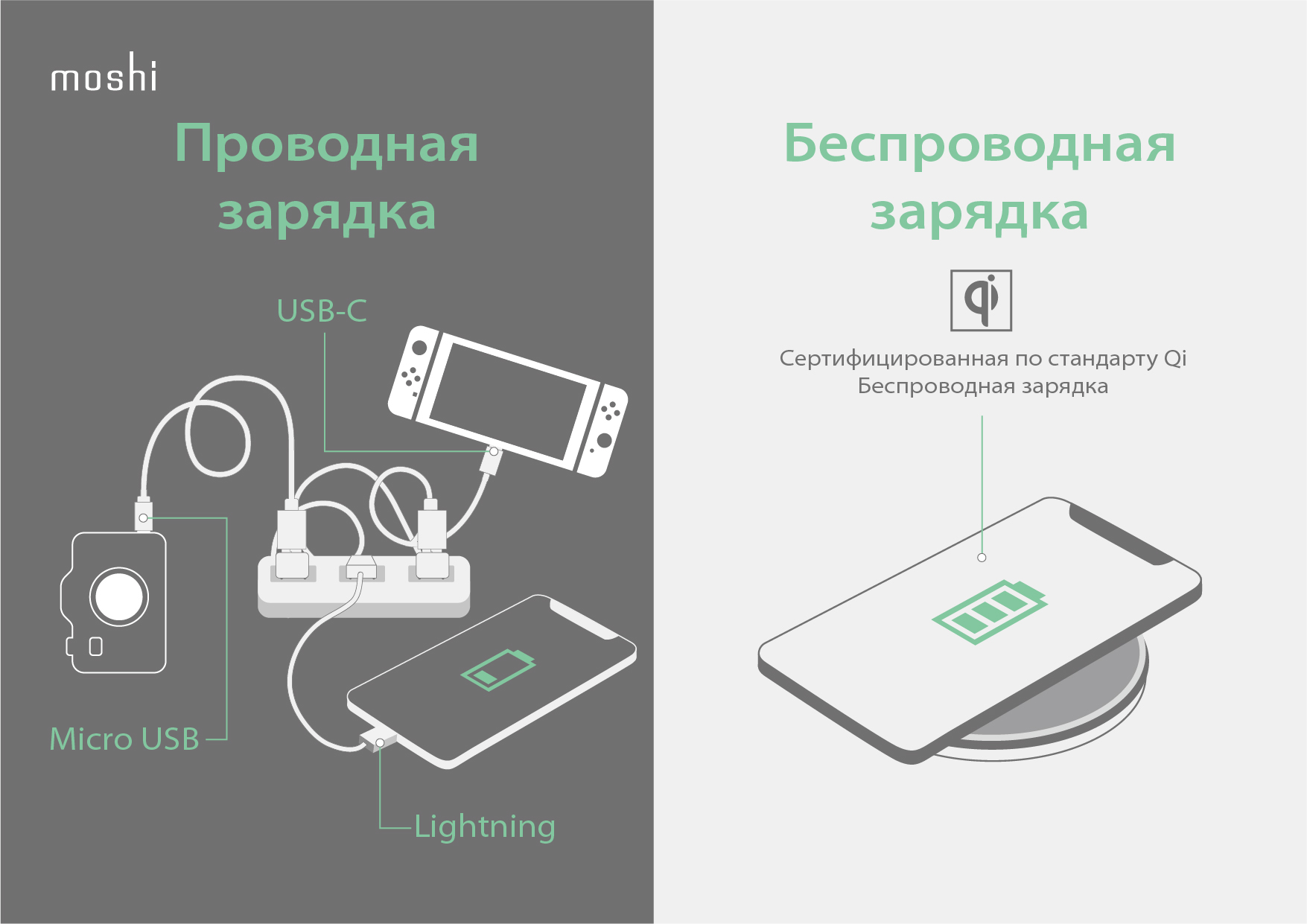 Ultimate_Guide_to_Wireless_Charging_-_Infographics_RU_USB.jpg