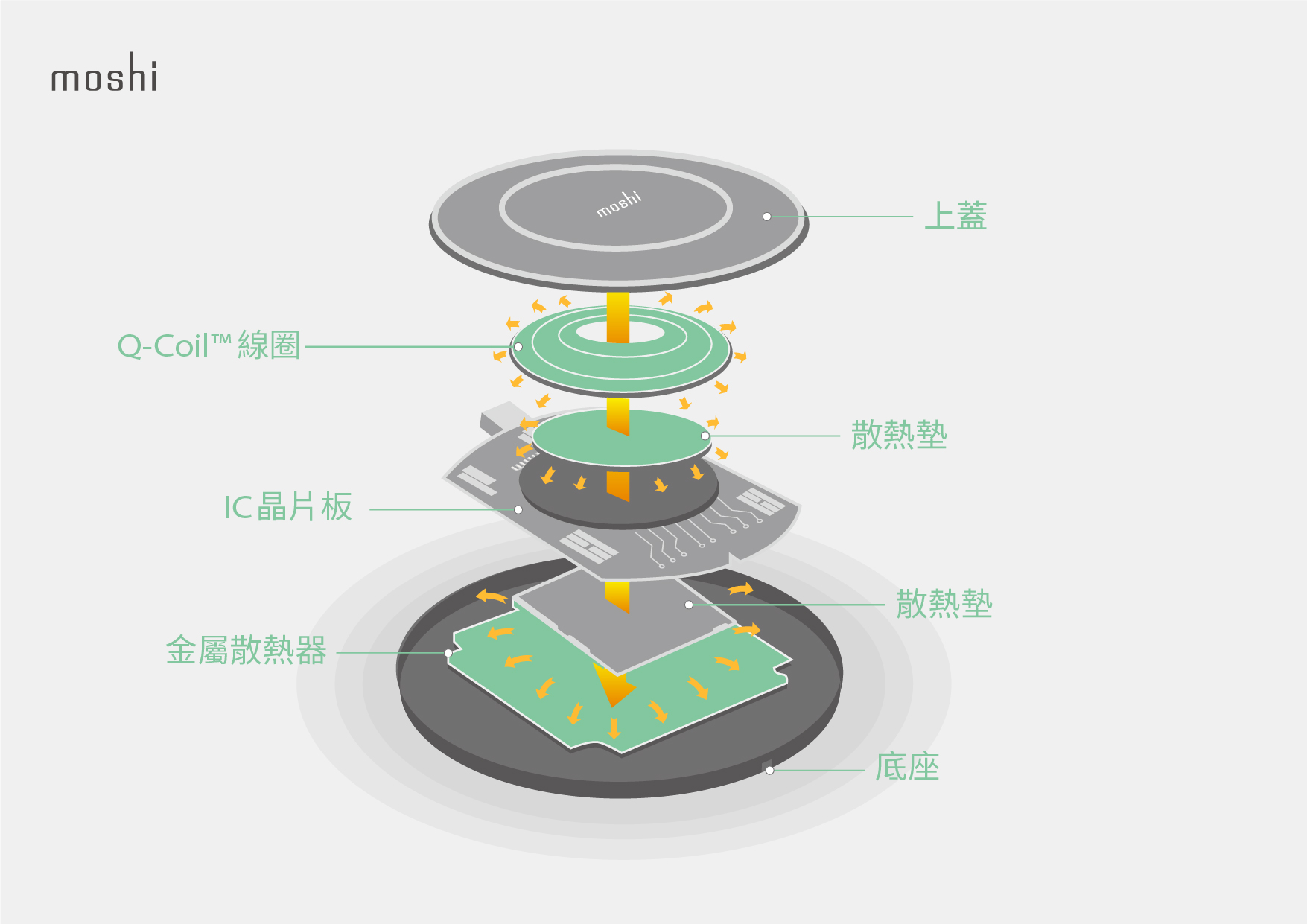 Ultimate_Guide_to_Wireless_Charging_-_Infographics_TW_Top_cover.jpg