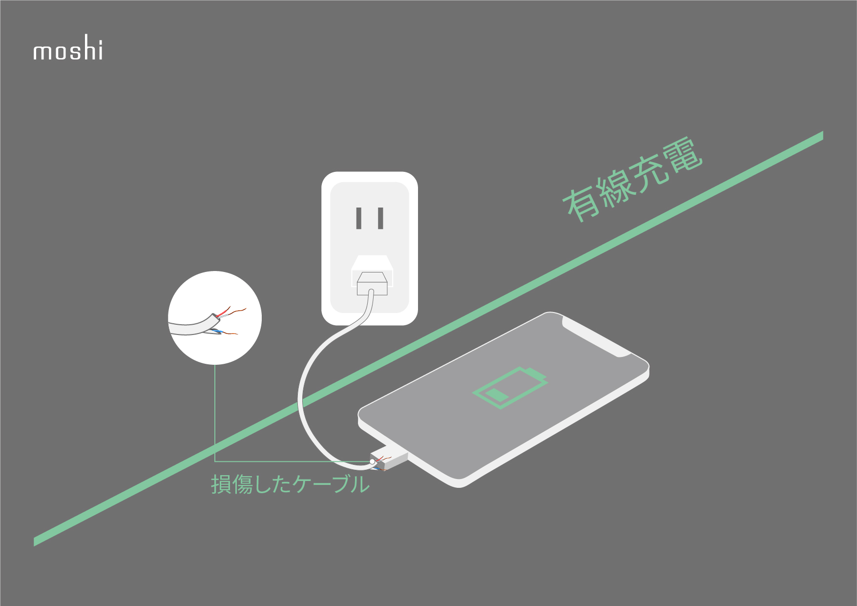 Ultimate_Guide_to_Wireless_Charging_-_Infographics_JP_Damaged_cable.jpg