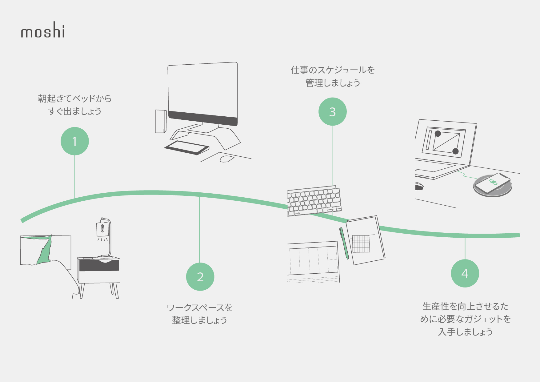 Ultimate_Guide_to_Wireless_Charging_-_Infographics_JP_timeline2.jpg