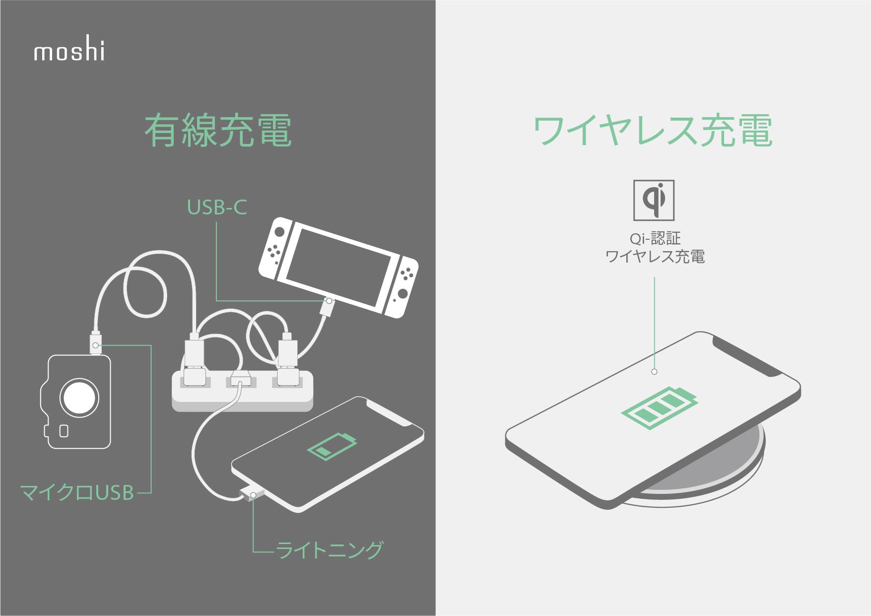 Ultimate_Guide_to_Wireless_Charging_-_Infographics_JP_USB.jpg