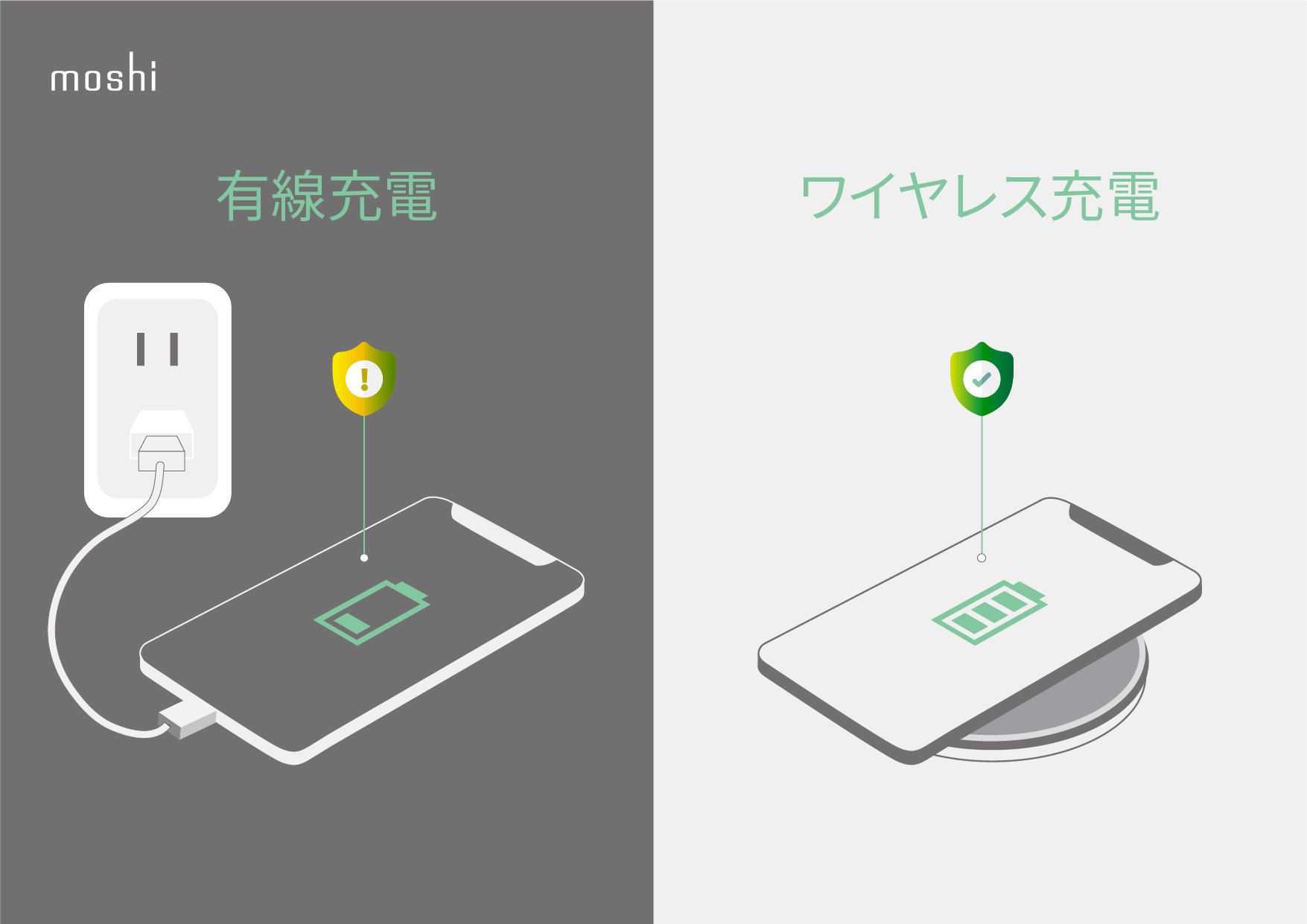 Ultimate_Guide_to_Wireless_Charging_-_Infographics_JP_Wired_Wireless.jpg